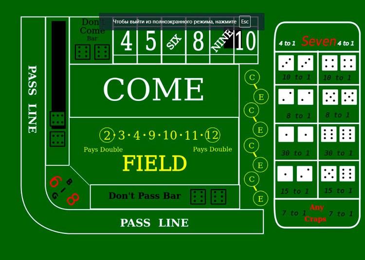 Как играть в казино на кубиках aztec gold игровые автоматы бесплатно